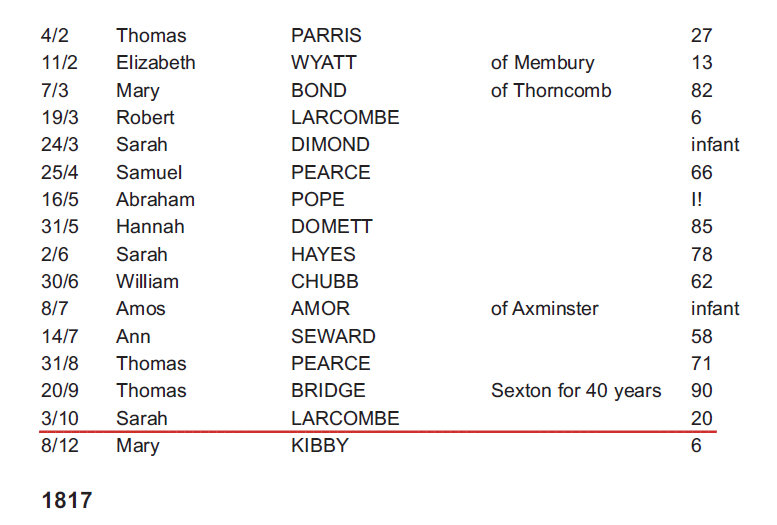 death sarah larcombe 1816