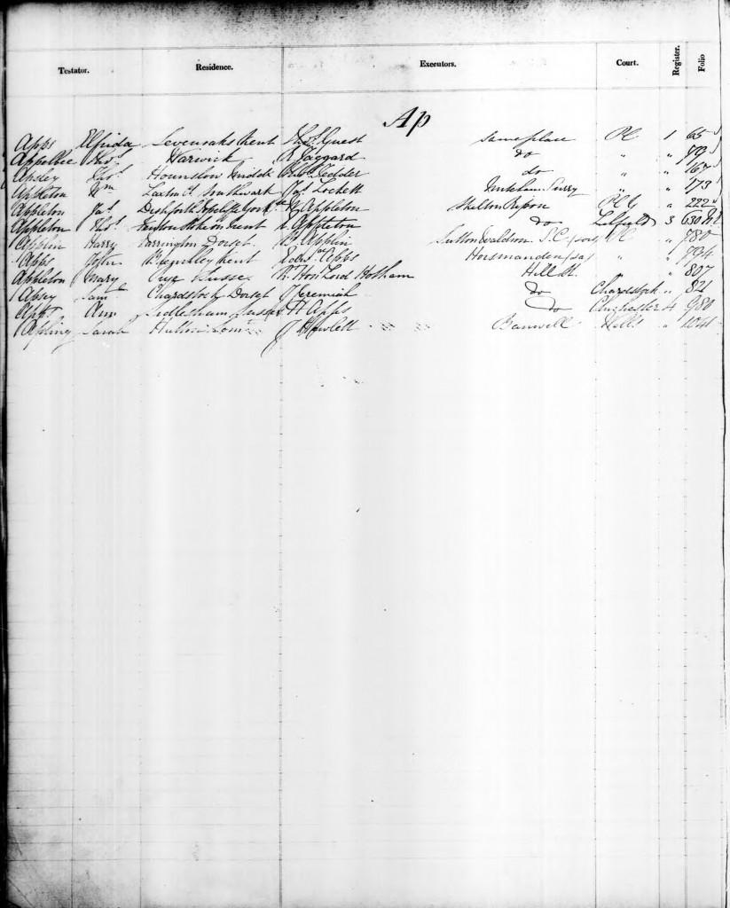samuel apsey will 1835 jeremiah