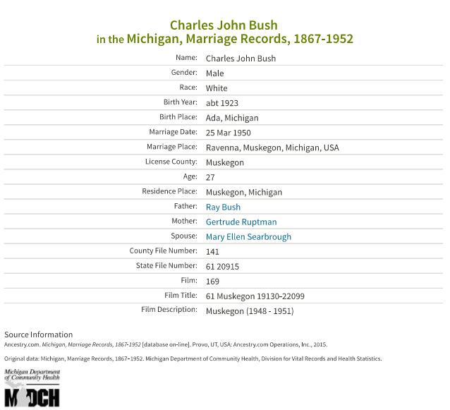 Charles John Bush_marriage