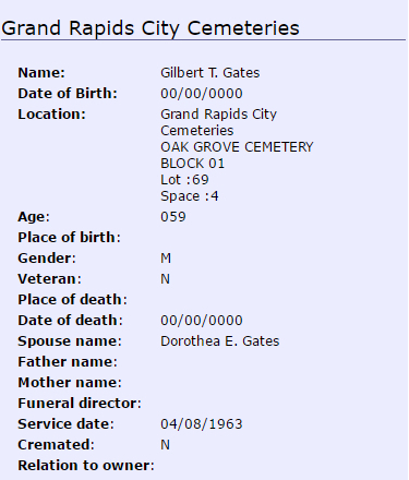 Gilbert Gates_burial