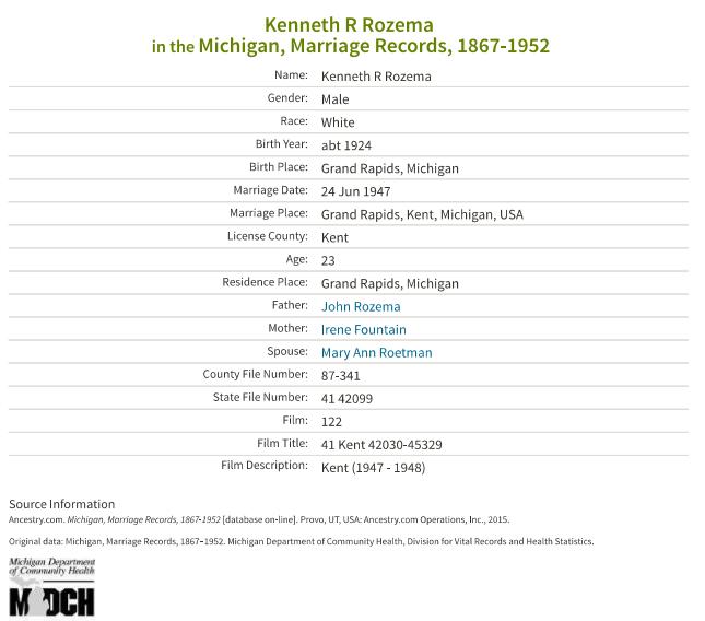 Kenneth Rozema_marriage